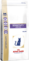 Picture of Royal Canin Sensitivity Control Duck & Rice SC27 Cat 1.5kg